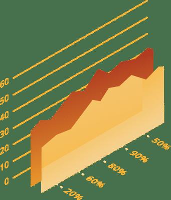 Imagem gráfico de linhas representativo